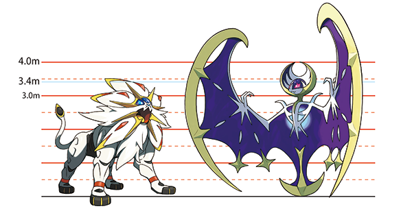 Promotional materials with this announcement included this graphic showing the relative heights of the new Pokémon characters. Note that it resembles a perpetrator line-up from an old Hollywood noir film.
